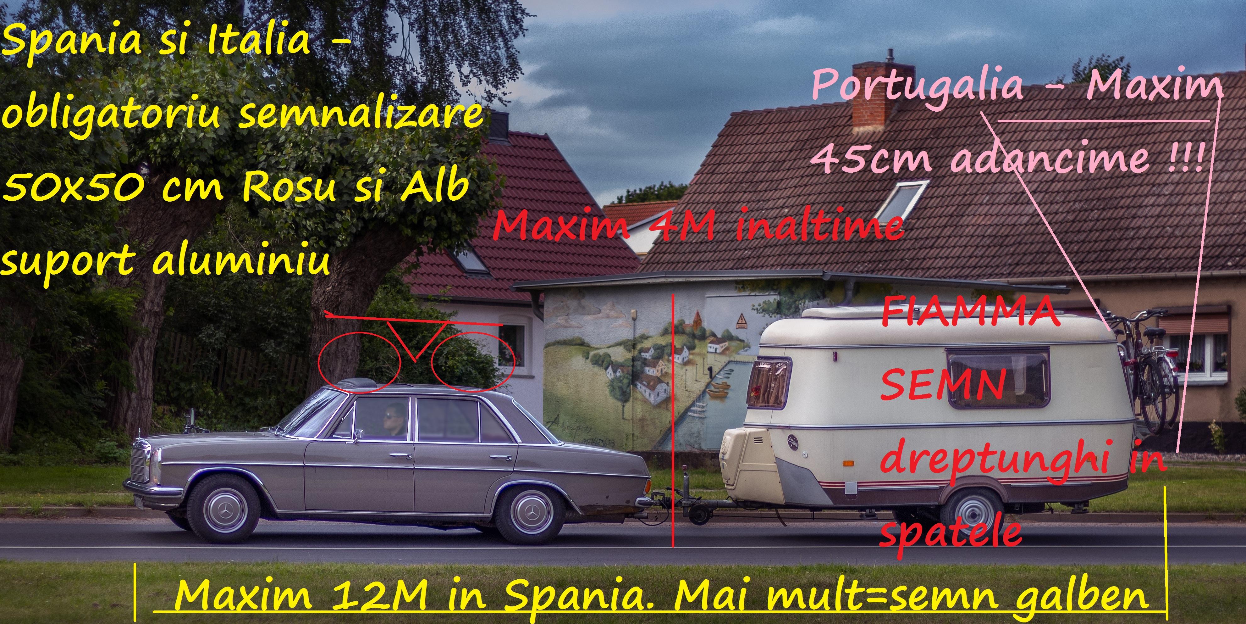regulament speciala Portugalia Spania si Italia.jpg