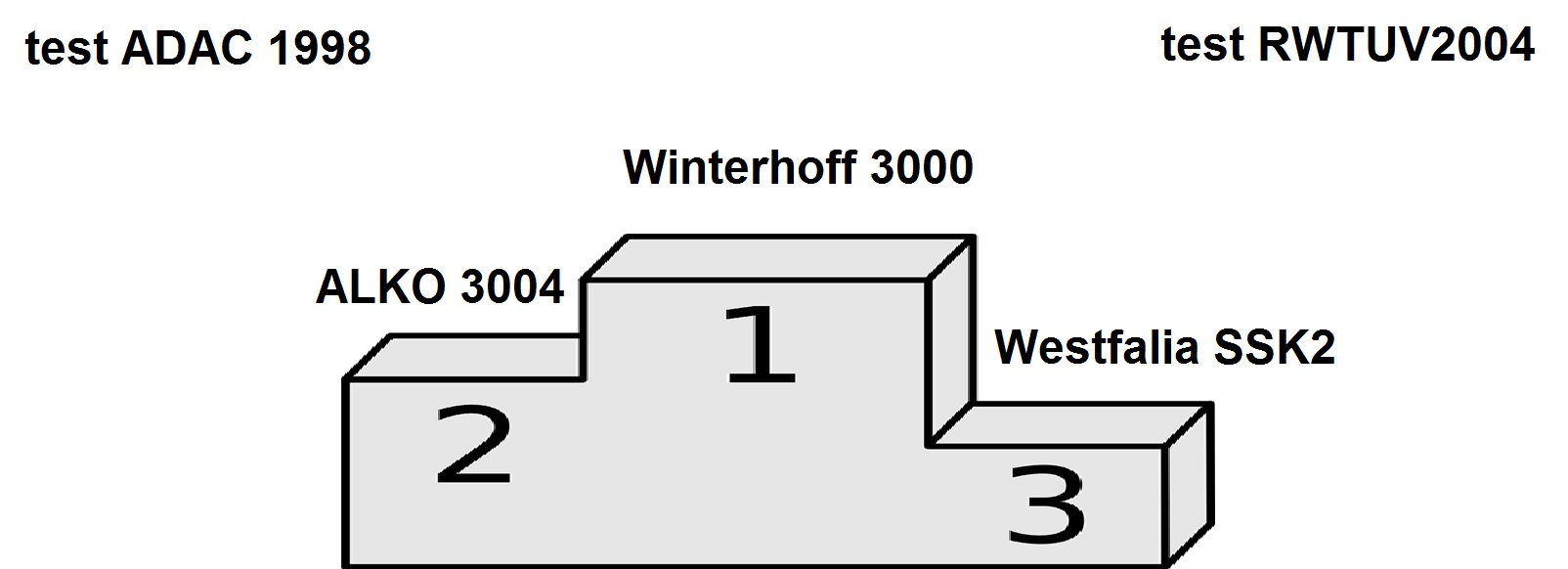 podium-2.jpg